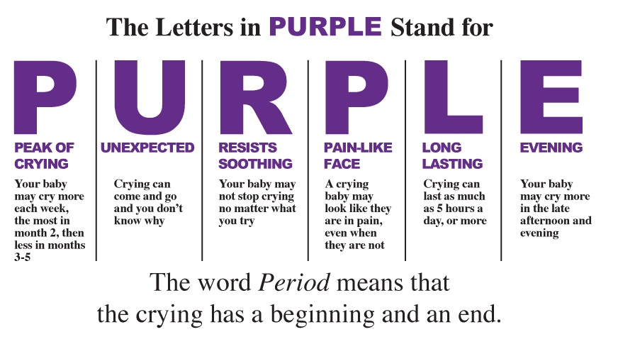 info graphic about what the letters in purple stand for